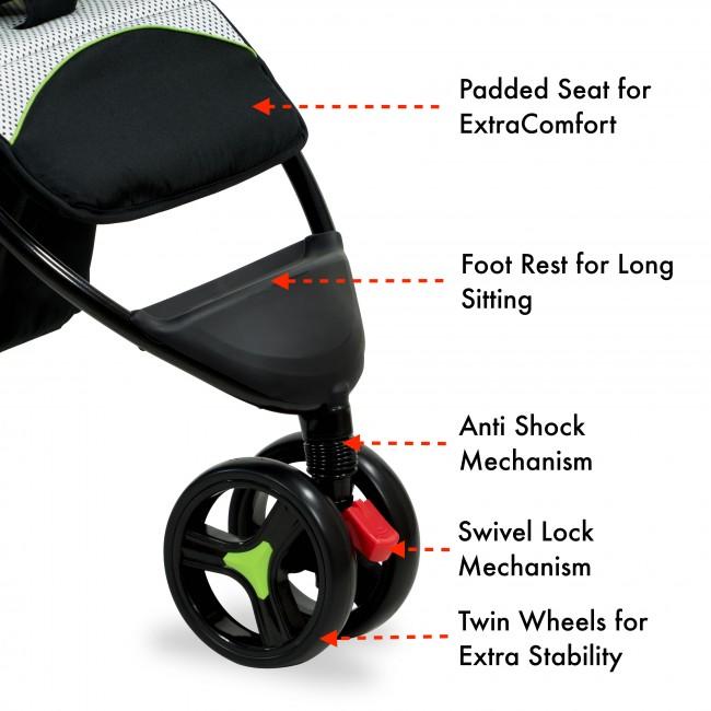 Fisher Price - Rover Stroller Cum Pram5